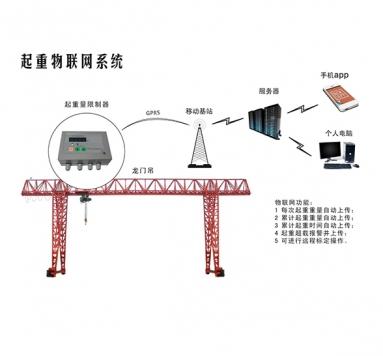物联网系统-起重物联网